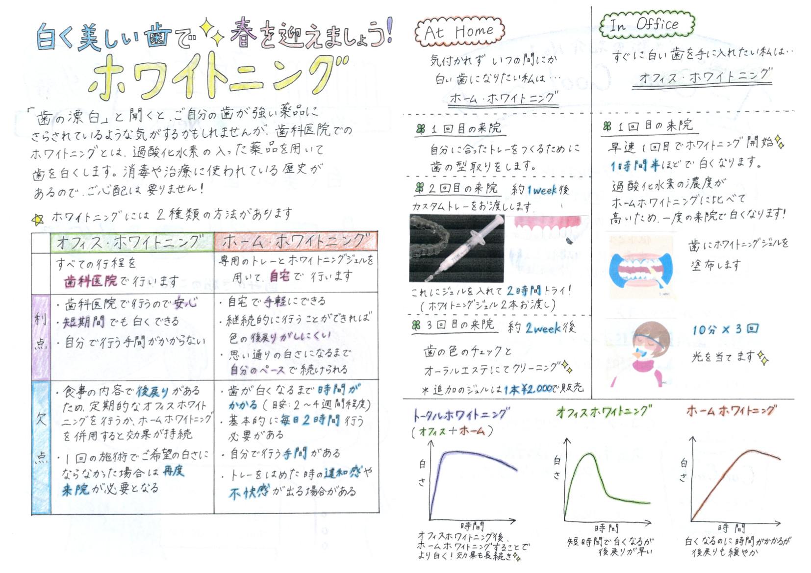 新生会ニュース3月・4月号